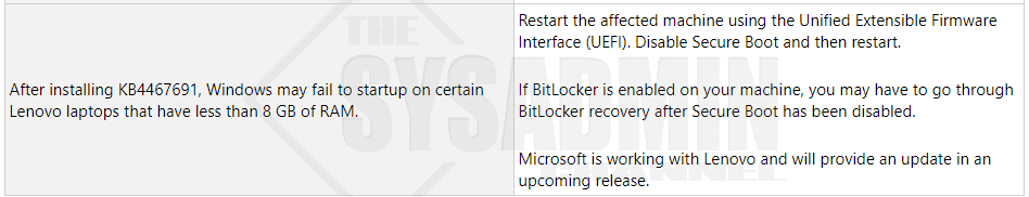 KB4467691 Breaks Lenovo Laptops