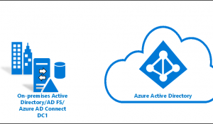 Find All Azure AD groups that auto assign licenses Using Powershell